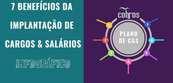Infográfico - Vantagens do Plano de Cargos e Salários