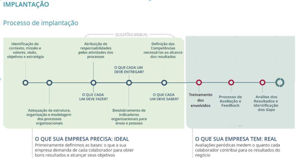 diagrama-de-implantacao